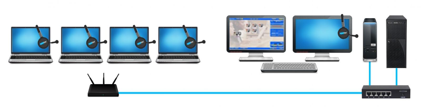 WLAN-%E2%80%93-Wireless-Local-Area-Netwo